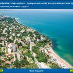Grand Hill Residence - город Варна, местность  Ален Мак: Фото - изображение 5